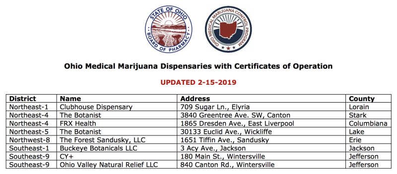 Ohio dispensary 2 19