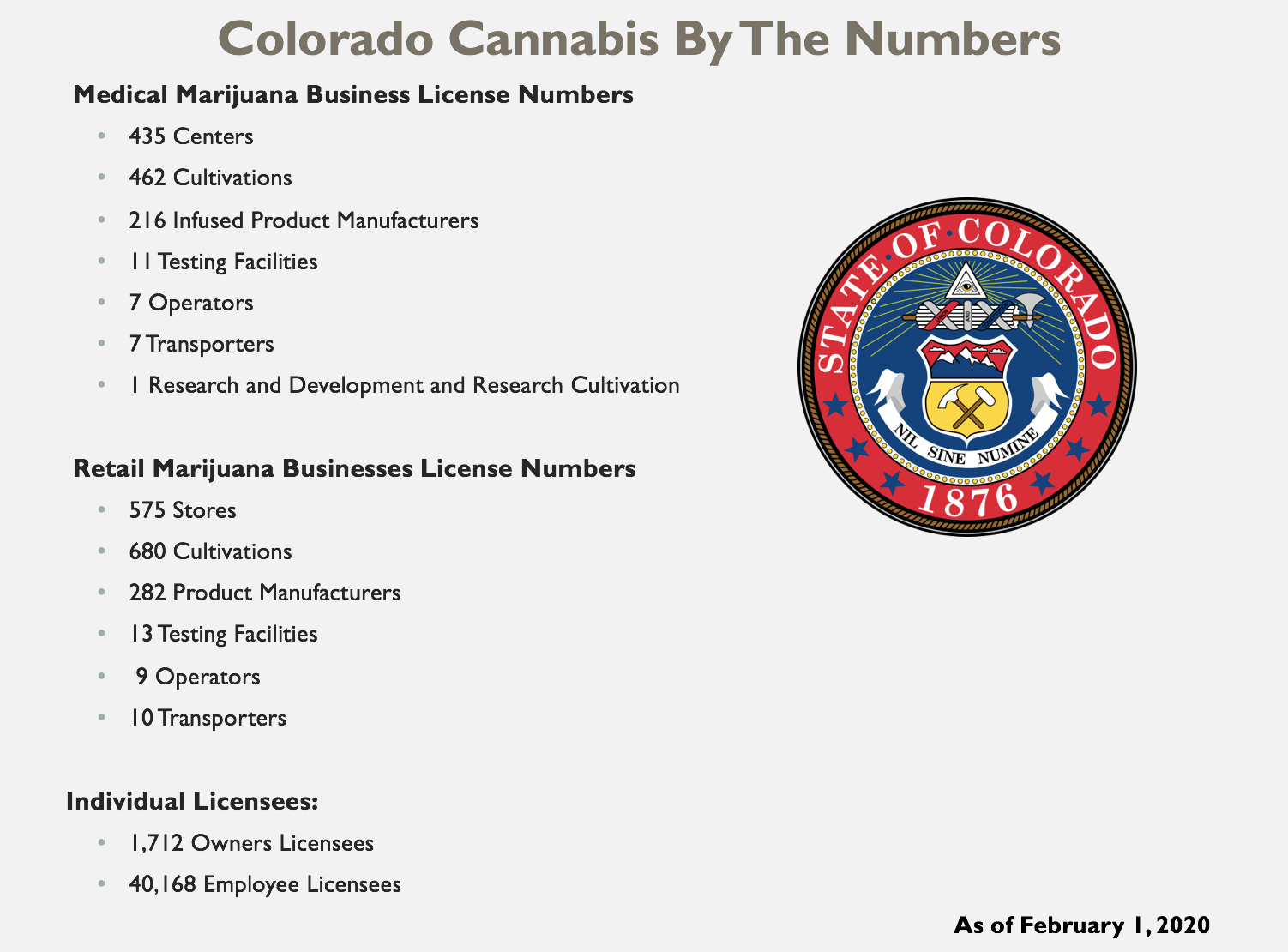 2020 colorado cannabis nos