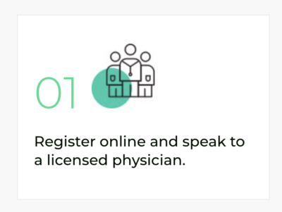What Is the Right Process to Get Your Medical Marijuana Card Online?